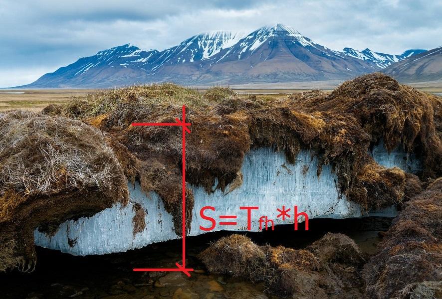Сравнение методик расчета фундаментов на морозное пучение